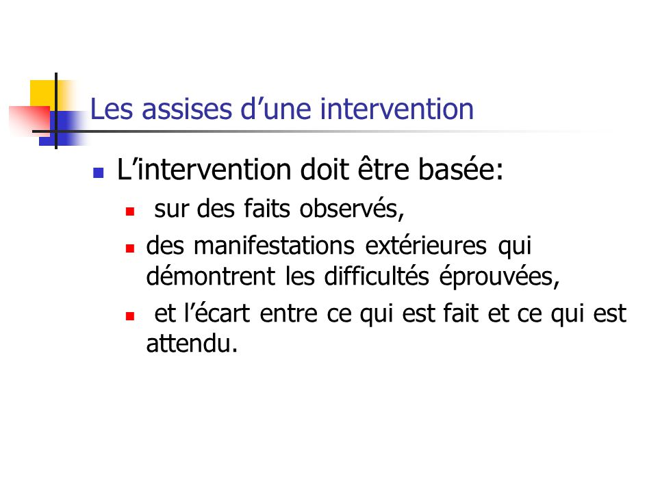 Les assises dune intervention Lintervention doit être basée: sur des faits observés, des manifestations extérieures qui démontrent les difficultés éprouvées, et lécart entre ce qui est fait et ce qui est attendu.