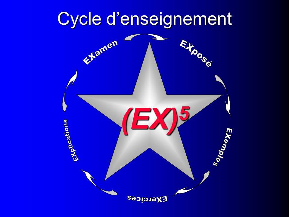 Cycle denseignement (EX) 5