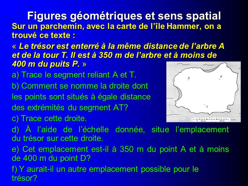 Figures géométriques et sens spatial Sur un parchemin, avec la carte de lîle Hammer, on a trouvé ce texte : « Le trésor est enterré à la même distance de larbre A et de la tour T.
