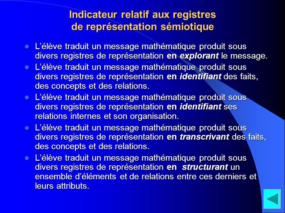 Indicateur relatif aux registres de représentation sémiotique Lélève traduit un message mathématique produit sous divers registres de représentation en explorant le message.