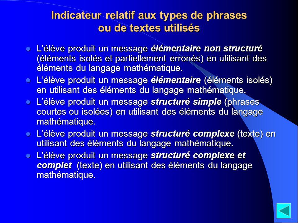 Indicateur relatif aux types de phrases ou de textes utilisés Lélève produit un message élémentaire non structuré (éléments isolés et partiellement erronés) en utilisant des éléments du langage mathématique.