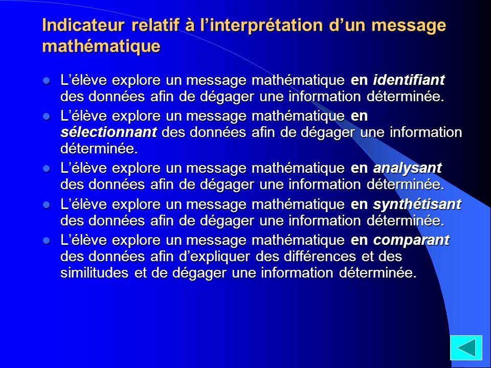 Indicateur relatif à linterprétation dun message mathématique Lélève explore un message mathématique en identifiant des données afin de dégager une information déterminée.