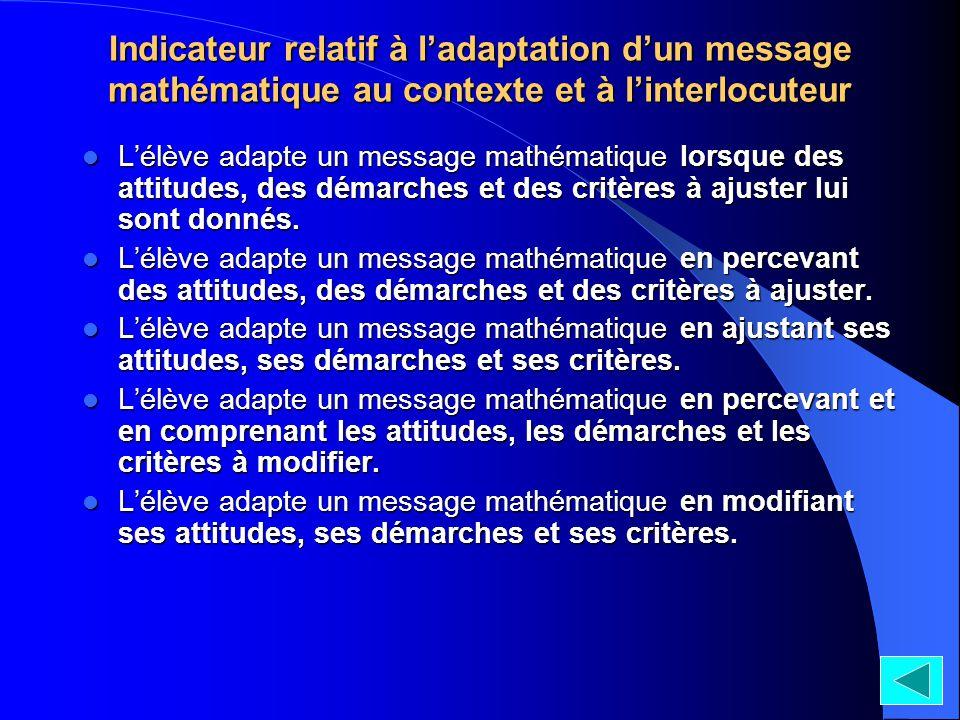 Indicateur relatif à ladaptation dun message mathématique au contexte et à linterlocuteur Lélève adapte un message mathématique lorsque des attitudes, des démarches et des critères à ajuster lui sont donnés.