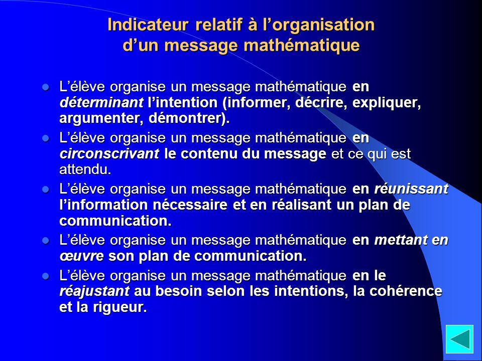 Indicateur relatif à lorganisation dun message mathématique Lélève organise un message mathématique en déterminant lintention (informer, décrire, expliquer, argumenter, démontrer).