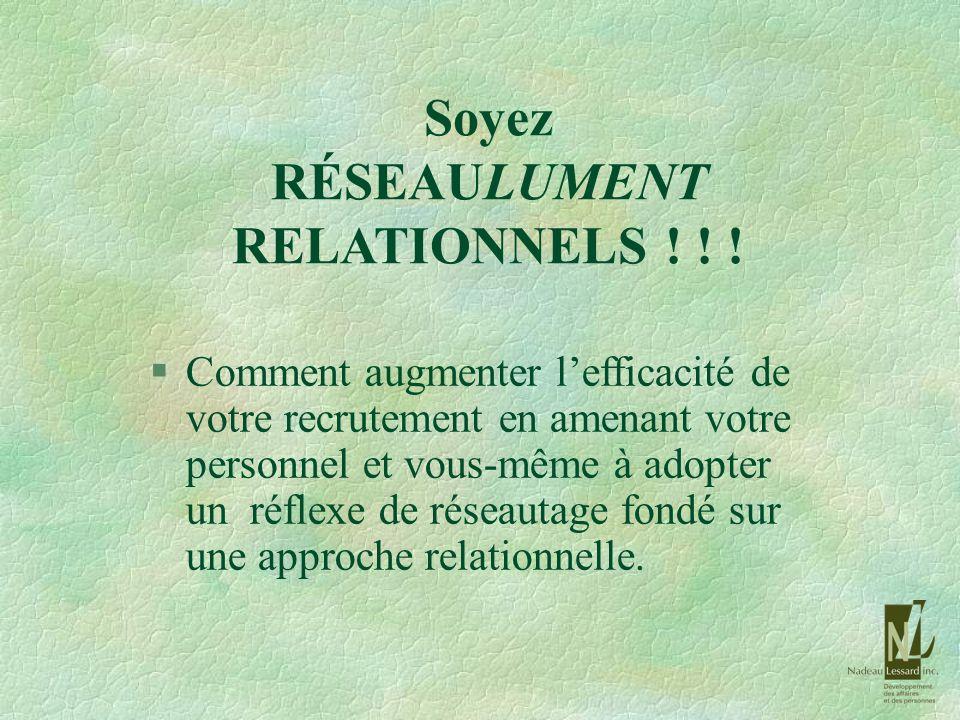 Soyez RÉSEAULUMENT RELATIONNELS ! ! ! §Comment augmenter lefficacité de votre recrutement en amenant votre personnel et vous-même à adopter un réflexe