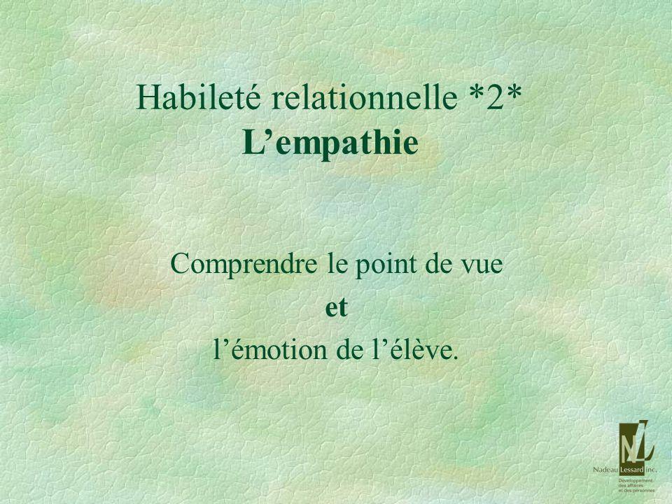 Habileté relationnelle *2* Lempathie Comprendre le point de vue et lémotion de lélève.