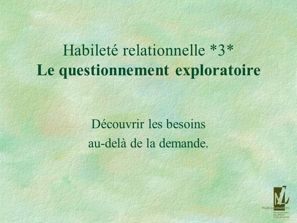 Habileté relationnelle *3* Le questionnement exploratoire Découvrir les besoins au-delà de la demande.