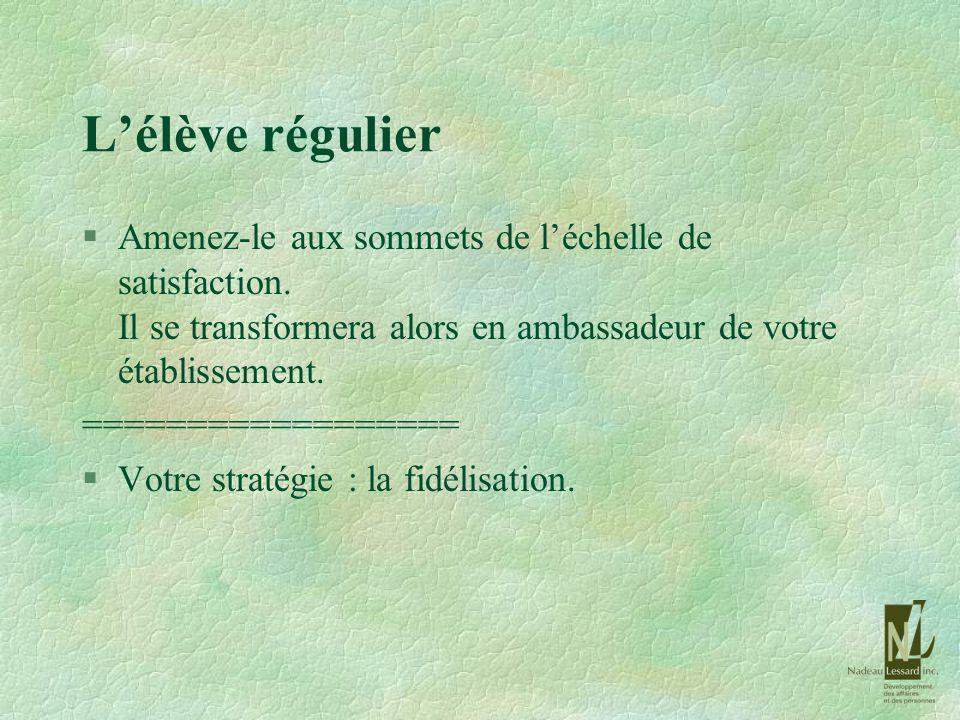 Lélève régulier §Amenez-le aux sommets de léchelle de satisfaction. Il se transformera alors en ambassadeur de votre établissement. ==================