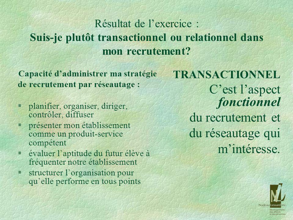 Résultat de lexercice : Suis-je plutôt transactionnel ou relationnel dans mon recrutement? Capacité dadministrer ma stratégie de recrutement par résea