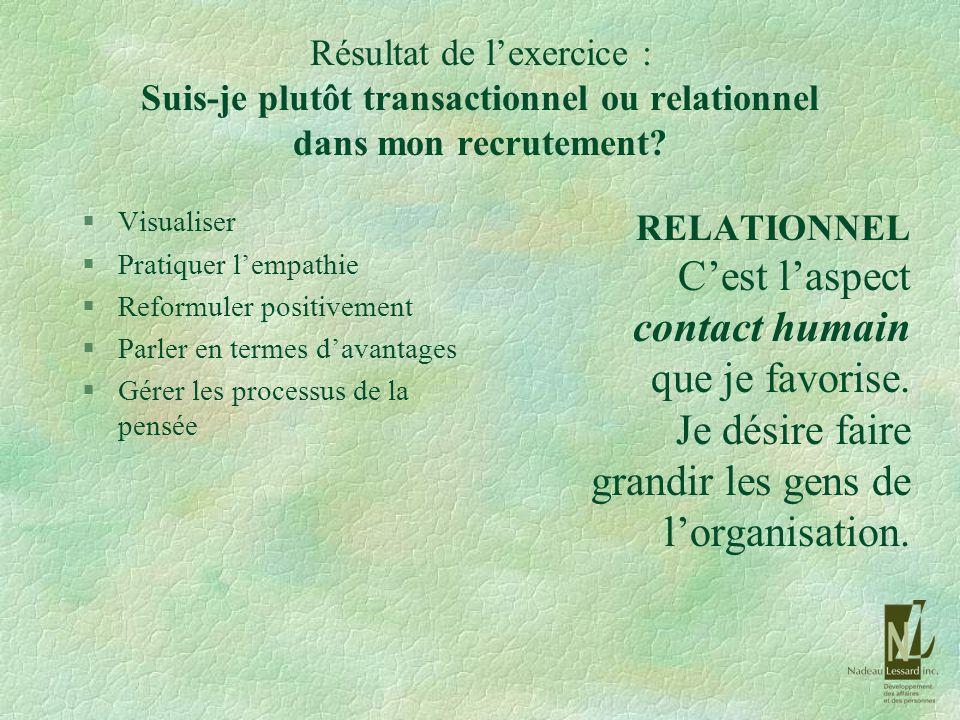 Résultat de lexercice : Suis-je plutôt transactionnel ou relationnel dans mon recrutement? §Visualiser §Pratiquer lempathie §Reformuler positivement §