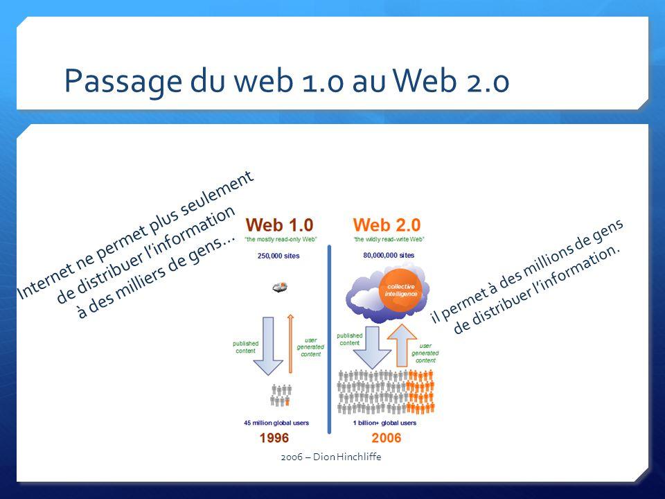 Passage du web 1.0 au Web 2.0 2006 – Dion Hinchliffe Internet ne permet plus seulement de distribuer linformation à des milliers de gens… il permet à des millions de gens de distribuer linformation.