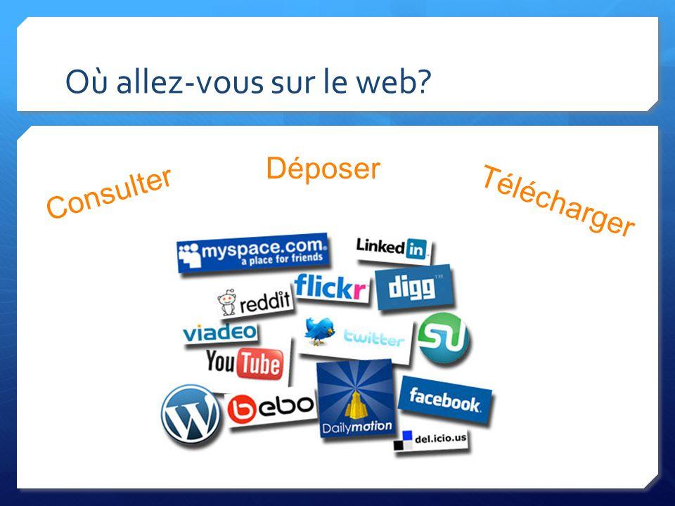 Où allez-vous sur le web Consulter Déposer Télécharger