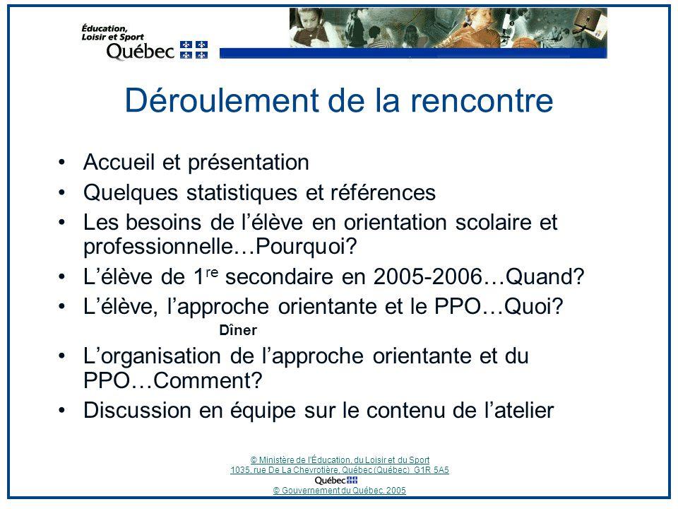 © Ministère de l Éducation, du Loisir et du Sport 1035, rue De La Chevrotière, Québec (Québec) G1R 5A5 © Gouvernement du Québec, 2005 La place des services dans lAO et le PPO :