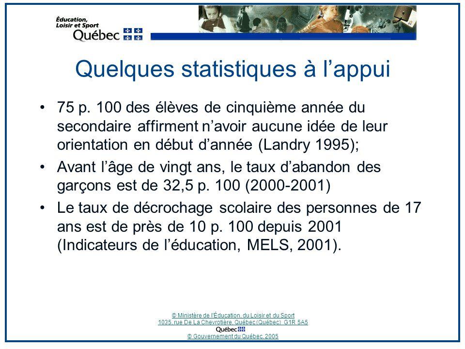 © Ministère de l Éducation, du Loisir et du Sport 1035, rue De La Chevrotière, Québec (Québec) G1R 5A5 © Gouvernement du Québec, 2005 Quelques statistiques à lappui Seulement 20 p.