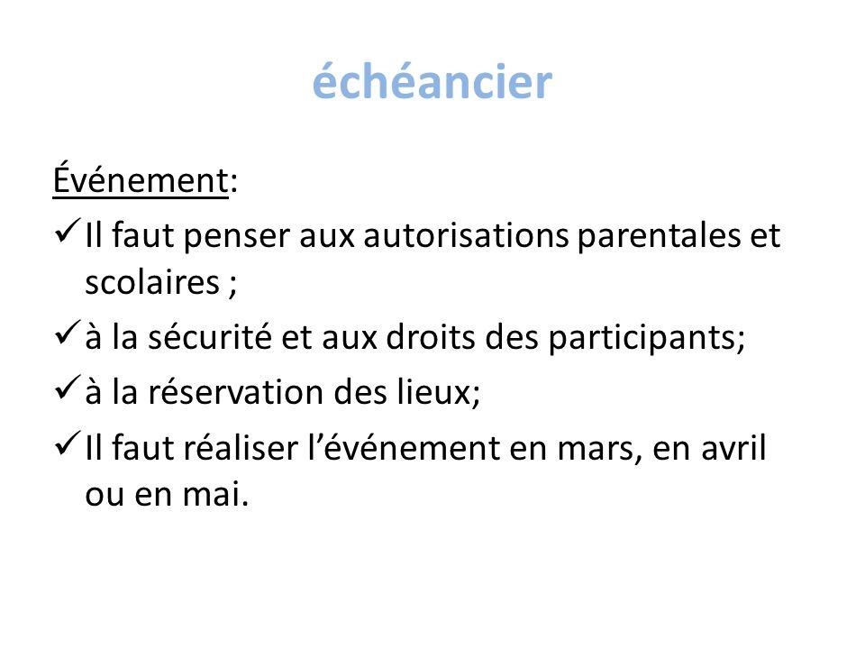 échéancier Événement: Il faut penser aux autorisations parentales et scolaires ; à la sécurité et aux droits des participants; à la réservation des li