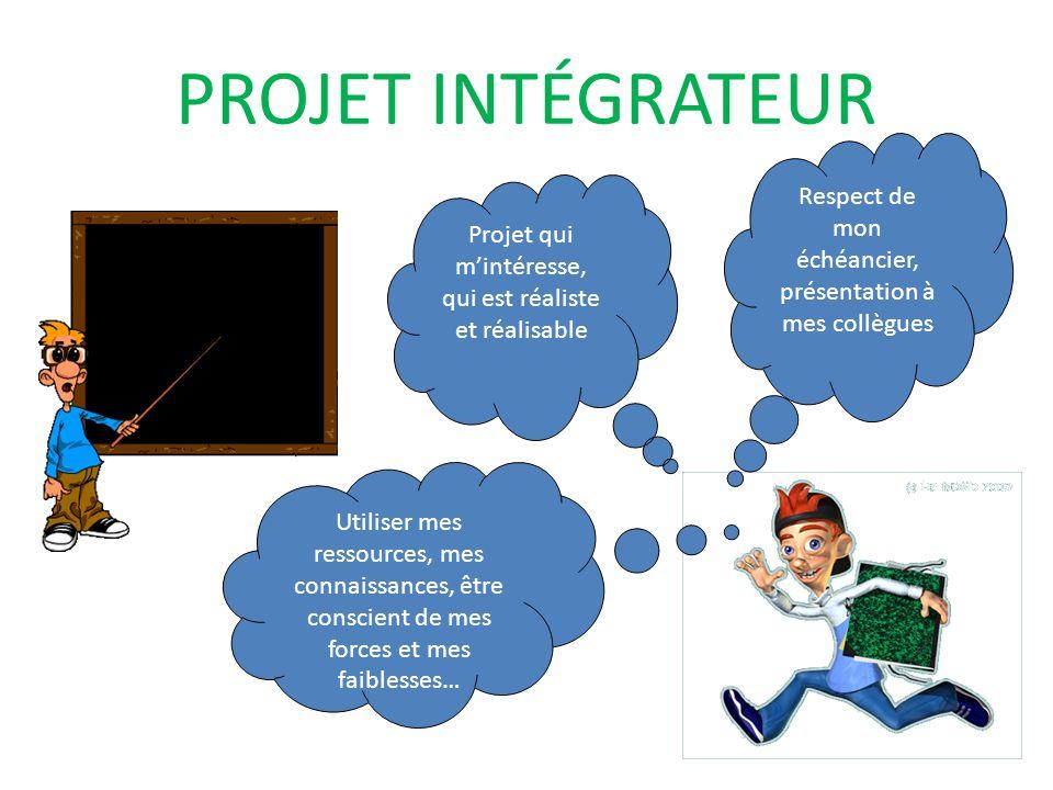 Le projet en 4 phases 1.Le choix du projet (sept.