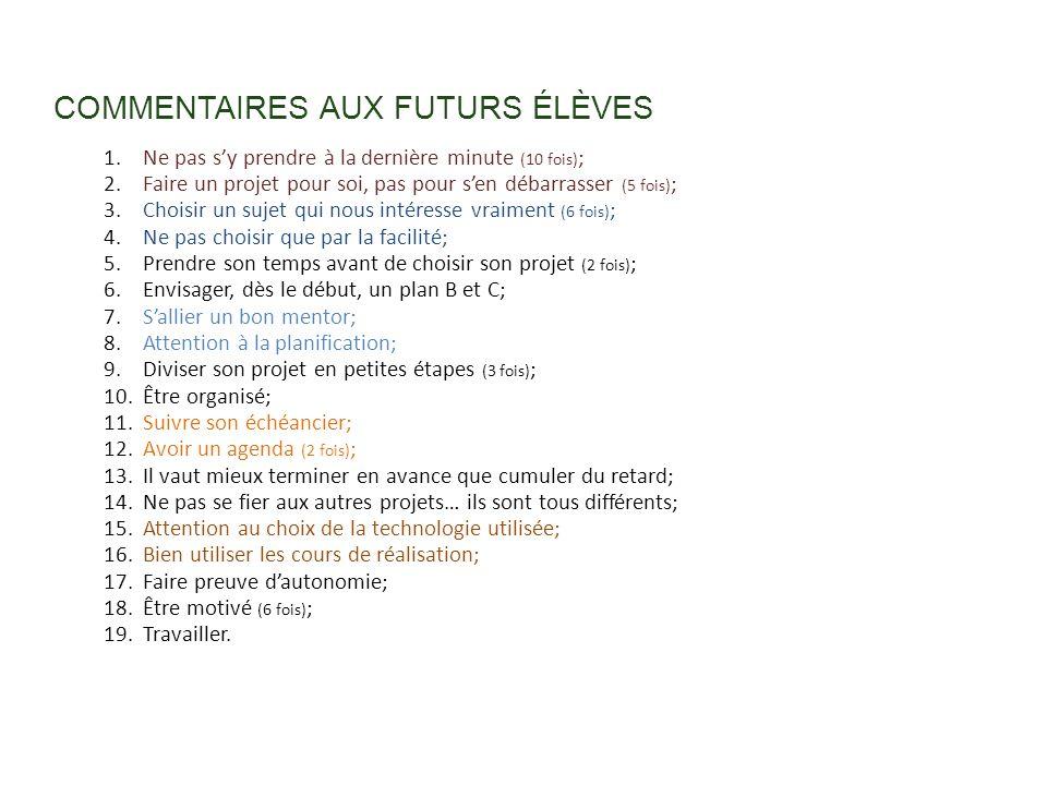 COMMENTAIRES AUX FUTURS ÉLÈVES 1.Ne pas sy prendre à la dernière minute (10 fois) ; 2.Faire un projet pour soi, pas pour sen débarrasser (5 fois) ; 3.