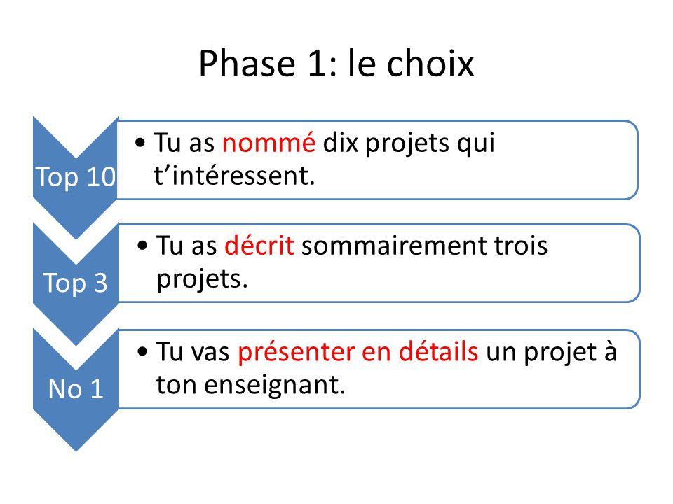 Phase 1: le choix Top 10 Tu as nommé dix projets qui tintéressent. Top 3 Tu as décrit sommairement trois projets. No 1 Tu vas présenter en détails un