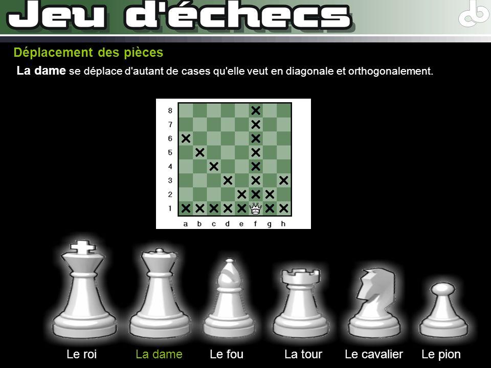 Déplacement des pièces Le roiLa dameLe fouLe cavalierLa tourLe pion La dame se déplace d'autant de cases qu'elle veut en diagonale et orthogonalement.