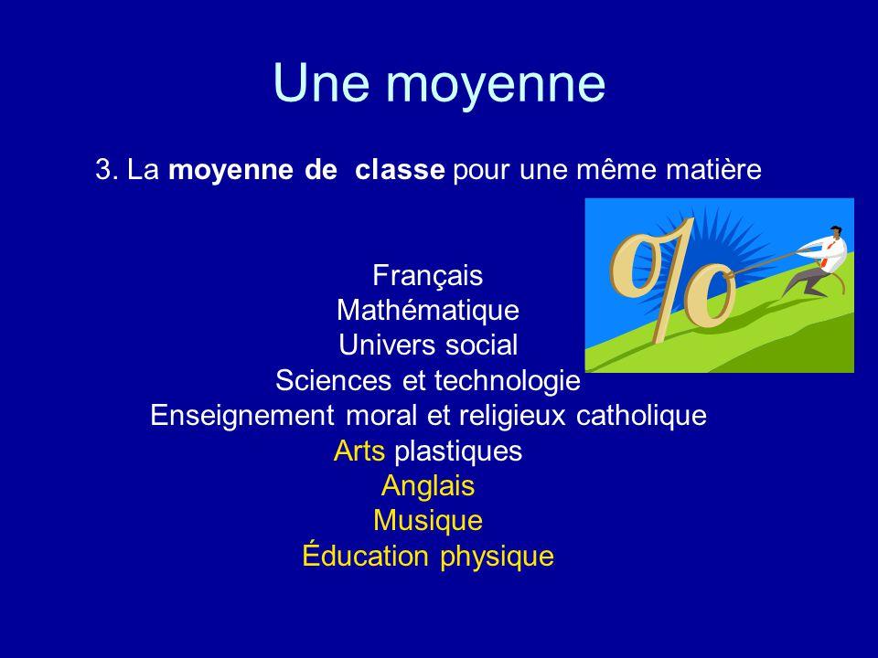 Une moyenne 3. La moyenne de classe pour une même matière Français Mathématique Univers social Sciences et technologie Enseignement moral et religieux