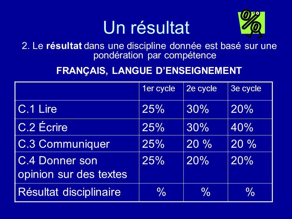 Un résultat 2. Le résultat dans une discipline donnée est basé sur une pondération par compétence FRANÇAIS, LANGUE DENSEIGNEMENT 1er cycle2e cycle3e c