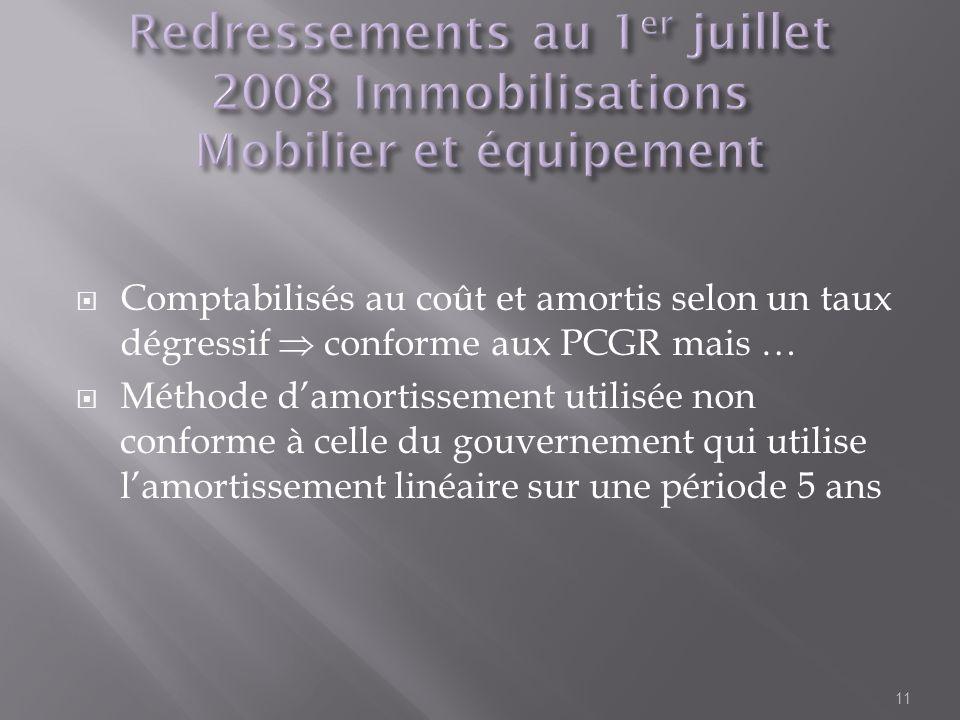 Comptabilisés au coût et amortis selon un taux dégressif conforme aux PCGR mais … Méthode damortissement utilisée non conforme à celle du gouvernement