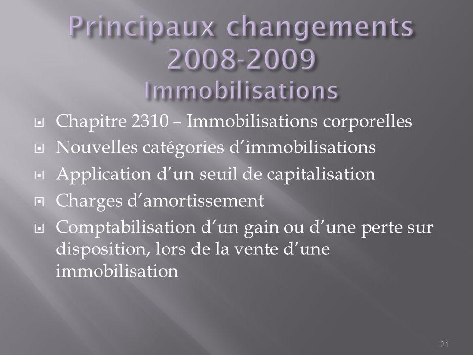 Chapitre 2310 – Immobilisations corporelles Nouvelles catégories dimmobilisations Application dun seuil de capitalisation Charges damortissement Compt