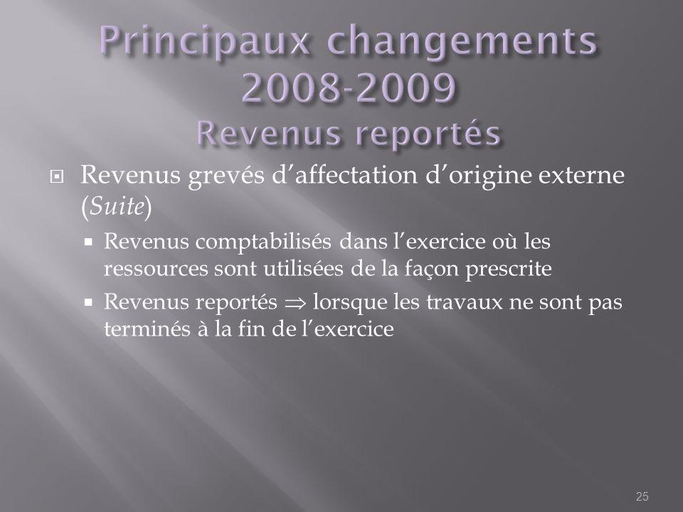 Revenus grevés daffectation dorigine externe ( Suite ) Revenus comptabilisés dans lexercice où les ressources sont utilisées de la façon prescrite Rev