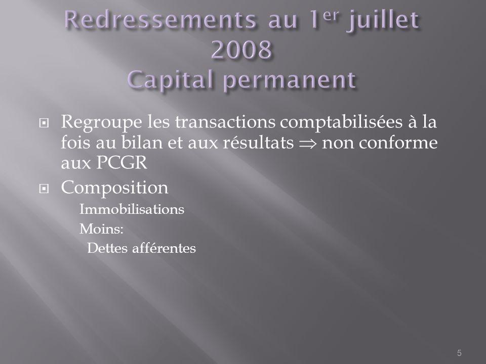 Regroupe les transactions comptabilisées à la fois au bilan et aux résultats non conforme aux PCGR Composition Immobilisations Moins: Dettes afférente