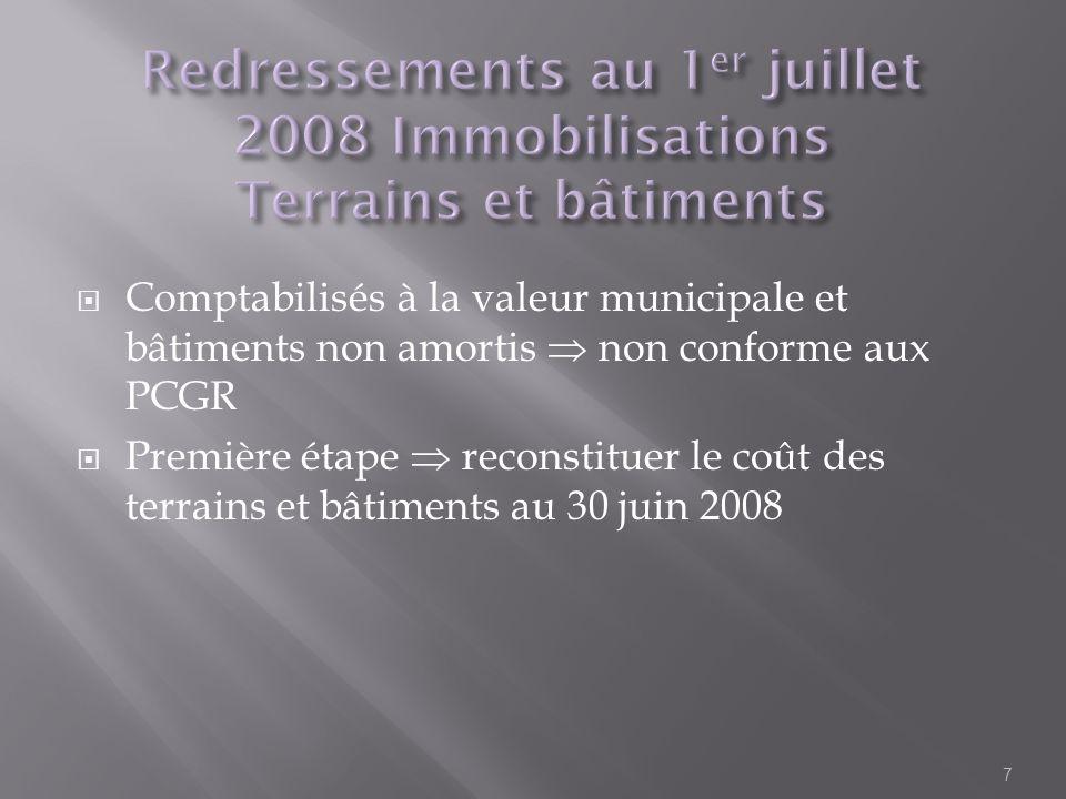 Comptabilisés à la valeur municipale et bâtiments non amortis non conforme aux PCGR Première étape reconstituer le coût des terrains et bâtiments au 3