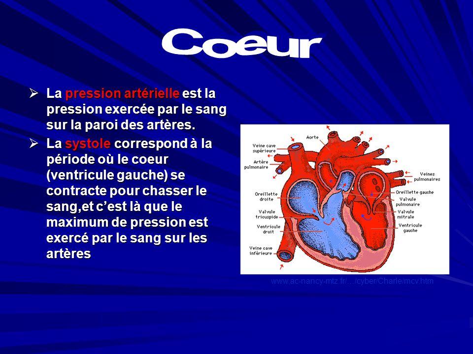 En se contractant,pour expulser le sang, le ventricule gauche crée une onde musculaire se propageant dans les artères. Il se produit alors une dilatat