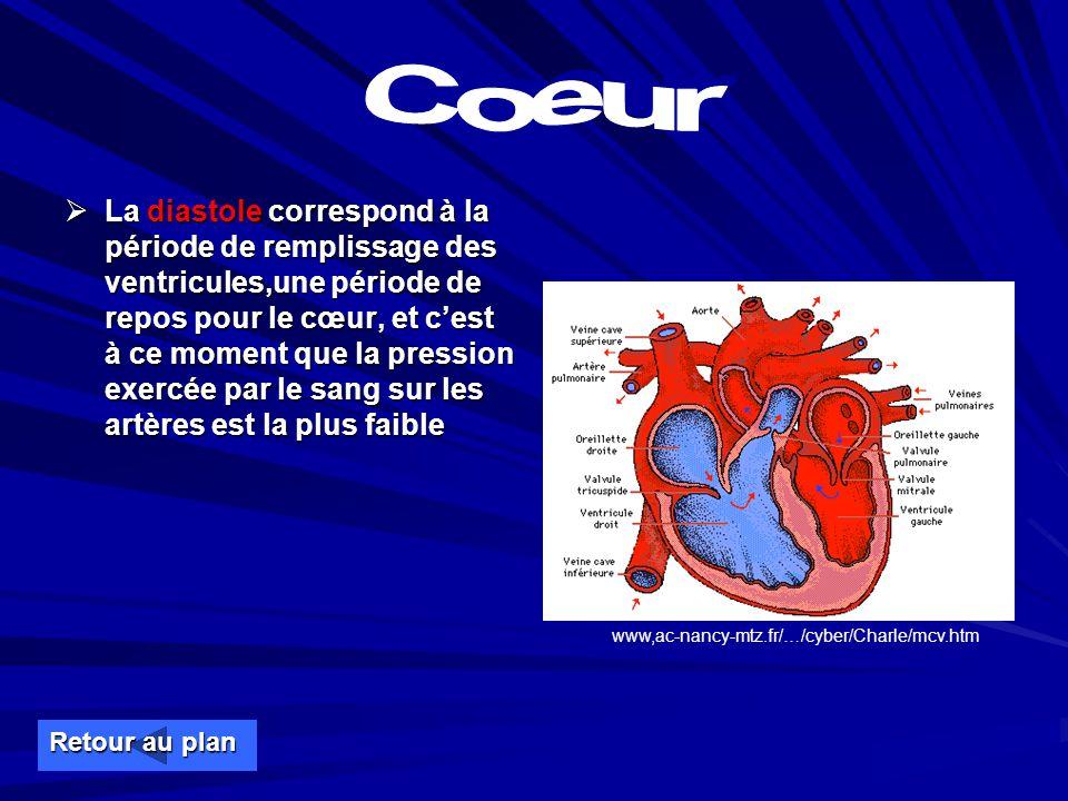 La pression artérielle est la pression exercée par le sang sur la paroi des artères. La pression artérielle est la pression exercée par le sang sur la