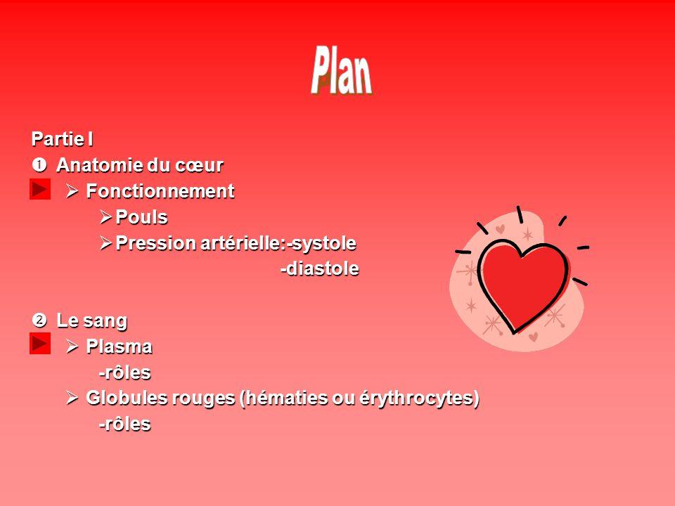 La diastole correspond à la période de remplissage des ventricules,une période de repos pour le cœur, et cest à ce moment que la pression exercée par le sang sur les artères est la plus faible La diastole correspond à la période de remplissage des ventricules,une période de repos pour le cœur, et cest à ce moment que la pression exercée par le sang sur les artères est la plus faible Retour au plan www,ac-nancy-mtz.fr/…/cyber/Charle/mcv.htm