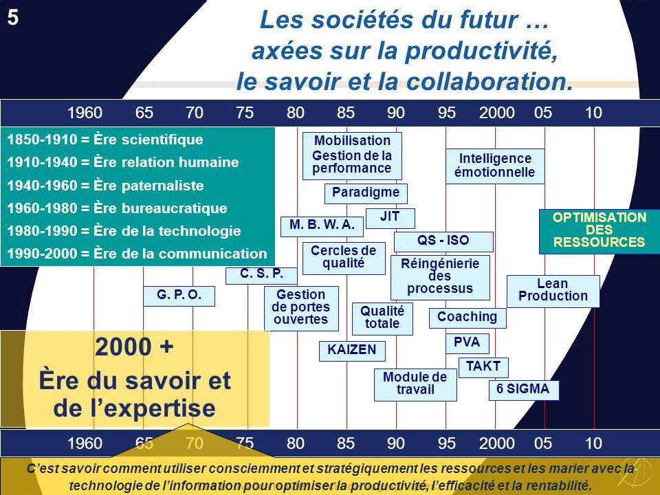 Les nouvelles réalités socio-démographiques…. 1 1 Les pays en développement, la mondialisation 2 2 La situation particulière du Québec 3 3 La démograp