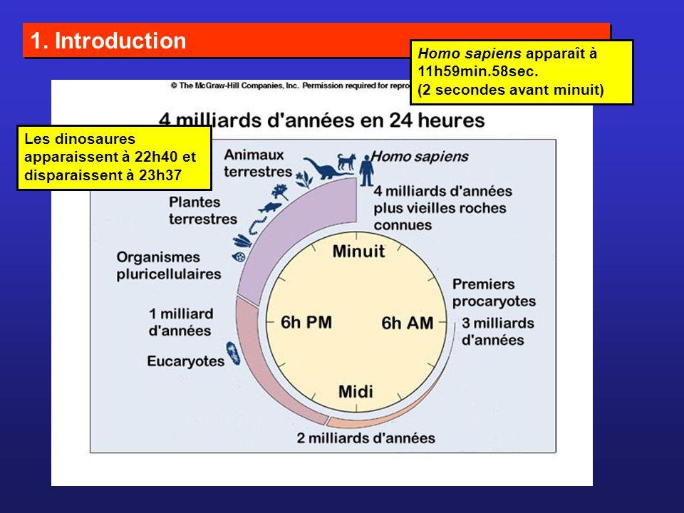 1. Introduction Homo sapiens apparaît à 11h59min.58sec. (2 secondes avant minuit) Les dinosaures apparaissent à 22h40 et disparaissent à 23h37