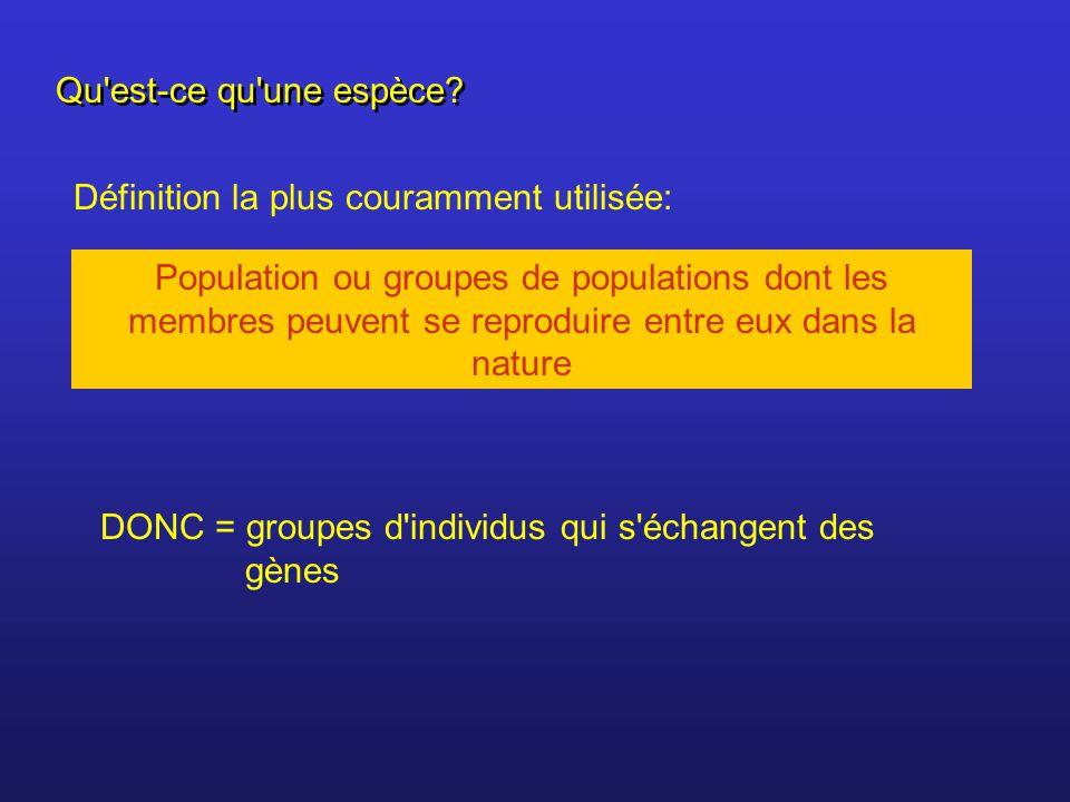 Qu'est-ce qu'une espèce? Définition la plus couramment utilisée: Population ou groupes de populations dont les membres peuvent se reproduire entre eux