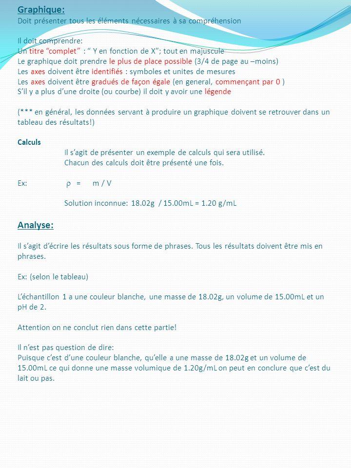 Graphique: Doit présenter tous les éléments nécessaires à sa compréhension Il doit comprendre: Un titre complet : Y en fonction de X; tout en majuscule Le graphique doit prendre le plus de place possible (3/4 de page au –moins) Les axes doivent être identifiés : symboles et unites de mesures Les axes doivent être gradués de façon égale (en general, commençant par 0 ) Sil y a plus dune droite (ou courbe) il doit y avoir une légende (*** en général, les données servant à produire un graphique doivent se retrouver dans un tableau des résultats!) Calculs Il sagit de présenter un exemple de calculs qui sera utilisé.