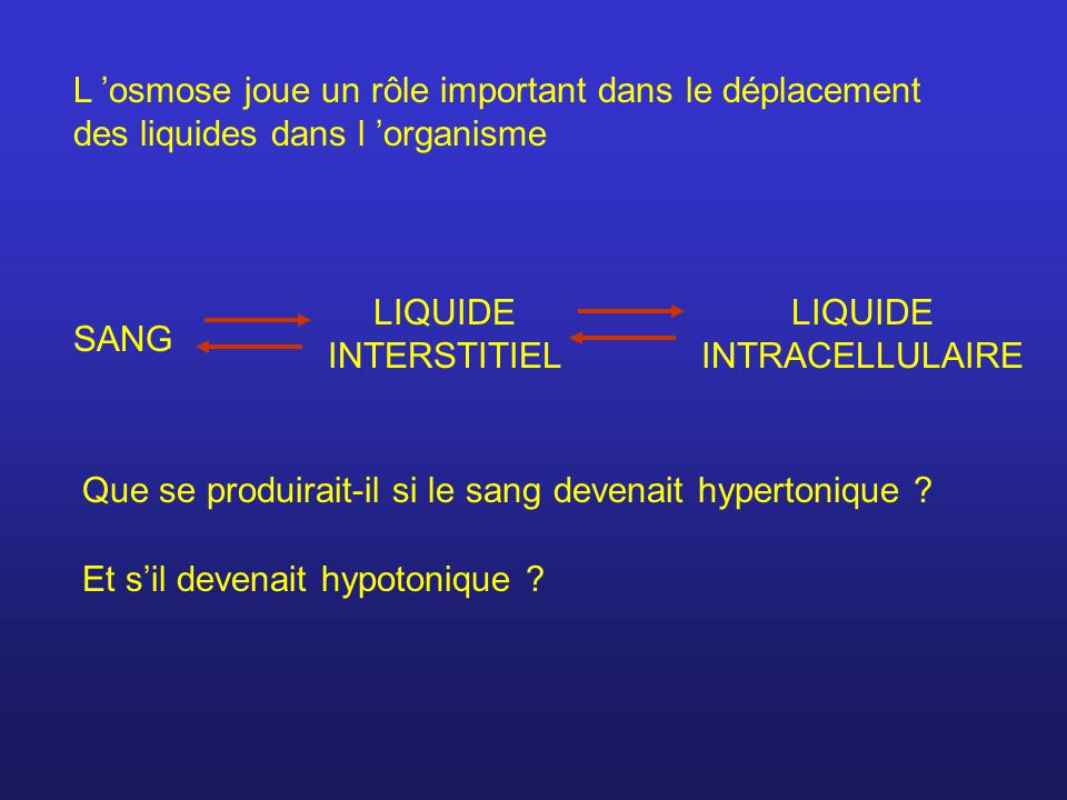 L osmose joue un rôle important dans le déplacement des liquides dans l organisme SANG LIQUIDE INTERSTITIEL LIQUIDE INTRACELLULAIRE Que se produirait-il si le sang devenait hypertonique .