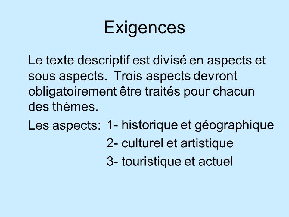 Exigences Le texte descriptif est divisé en aspects et sous aspects.