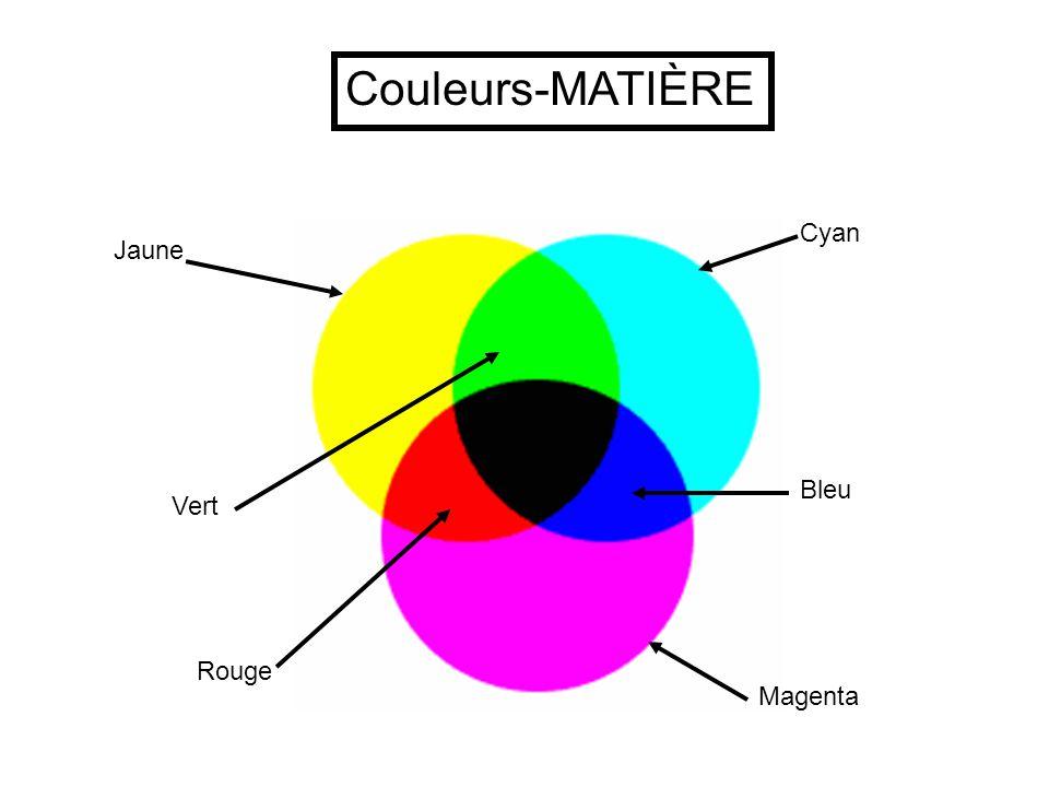 Couleurs-MATIÈRE Jaune Cyan Magenta Vert Bleu Rouge
