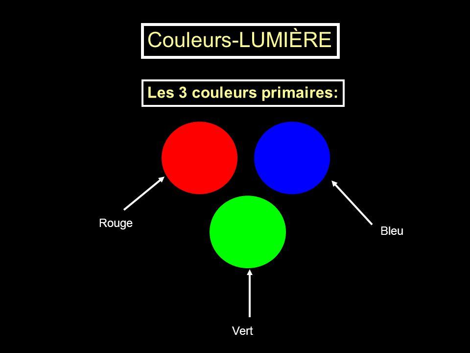 Rouge Vert Bleu Couleurs-LUMIÈRE Les 3 couleurs primaires: