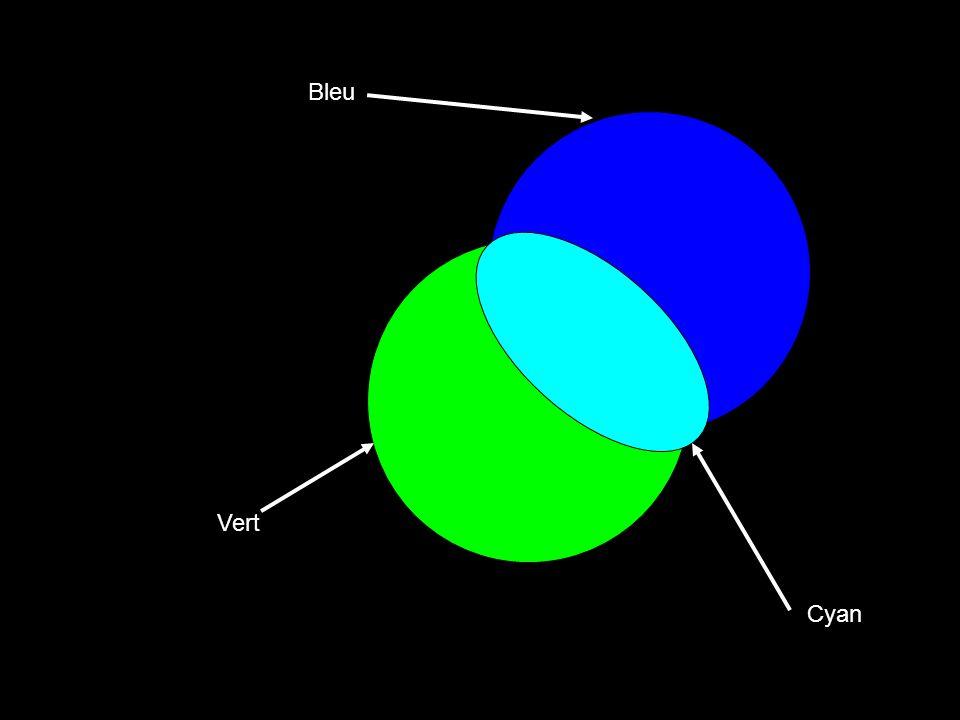 Vert Bleu Cyan