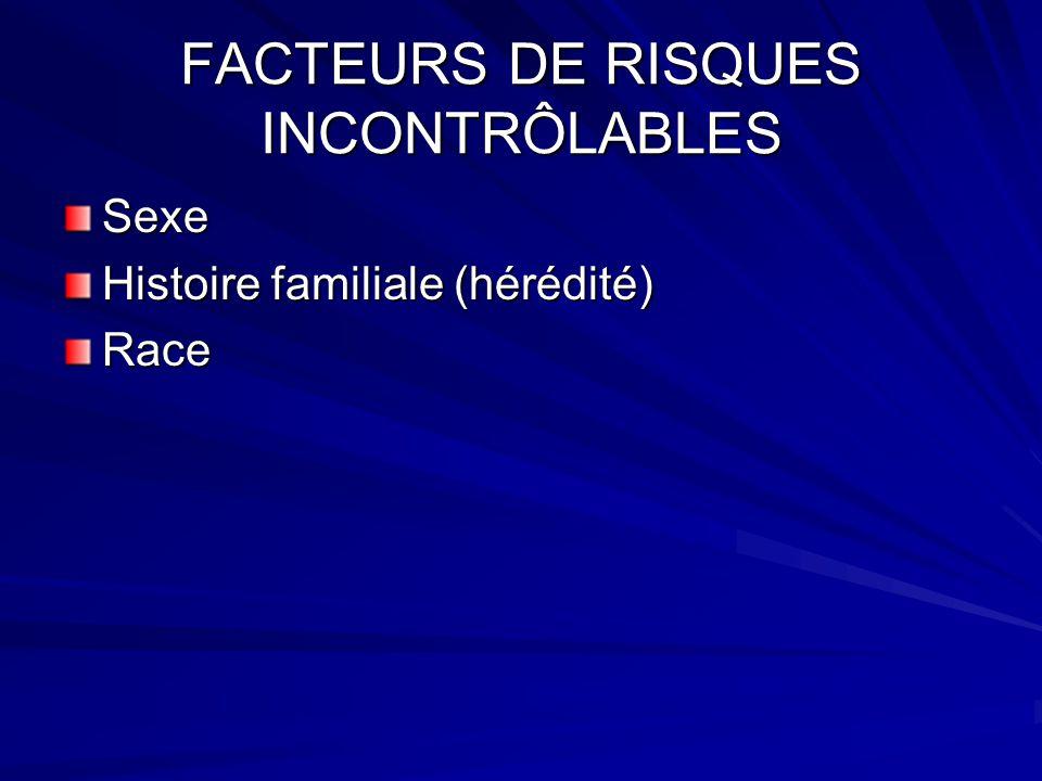 LES FACTEURS DE RISQUES CONTRÔLABLES (modifiables) TabagismeHypercholestérolémie Obésité (graisse corporelle) Manque dexercices Hypertension artériell