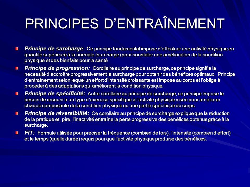 Prise en Charge dune Situation dUrgence (PCSU) Lexamen des lieux / identification / offre et demande daide État de conscience 9-1-1 (Service Médical d