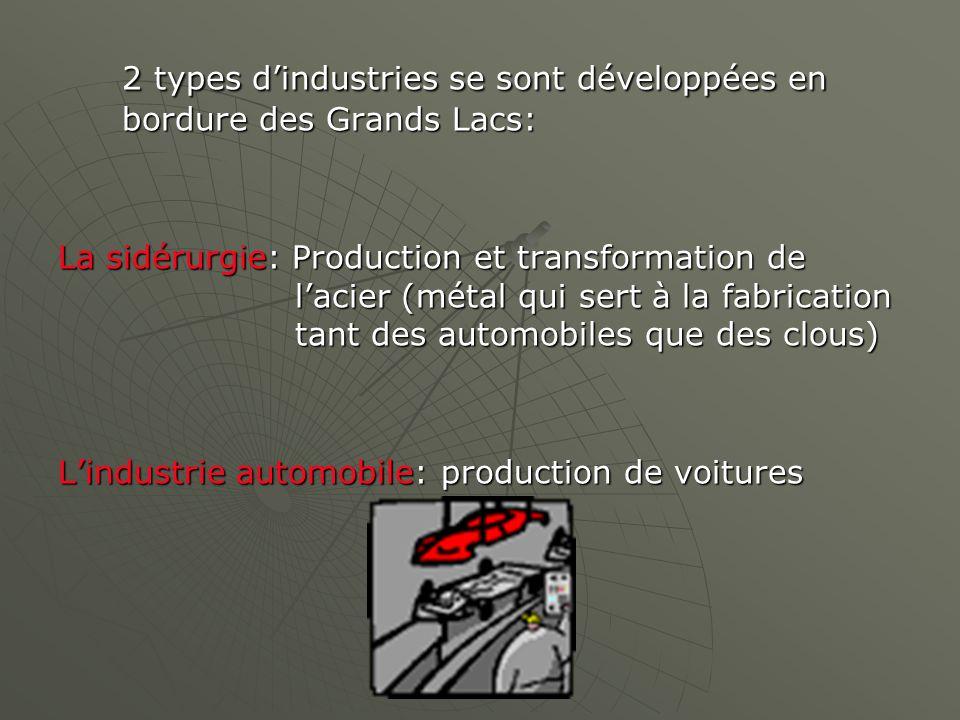 2 types dindustries se sont développées en bordure des Grands Lacs: La sidérurgie: Production et transformation de lacier (métal qui sert à la fabrication tant des automobiles que des clous) Lindustrie automobile: production de voitures