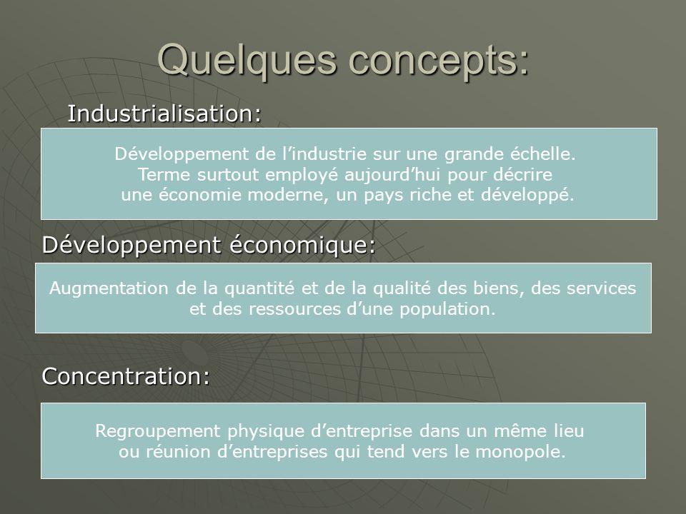 Quelques concepts: Industrialisation: Développement économique: Concentration: Développement de lindustrie sur une grande échelle. Terme surtout emplo