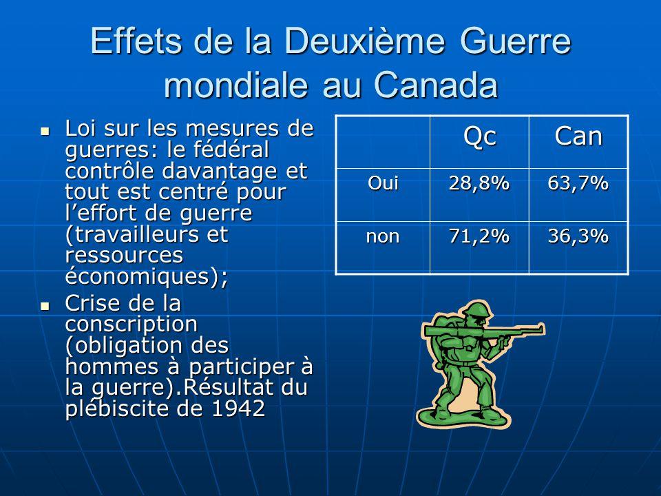 Suite des effets… Lutte des femmes Elles travaillent dans les usines (remplacent les hommes) = autonomie financière; Elles travaillent dans les usines (remplacent les hommes) = autonomie financière; Le féminisme prend de limportance; Le féminisme prend de limportance; Droit de vote au Québec = 1940.