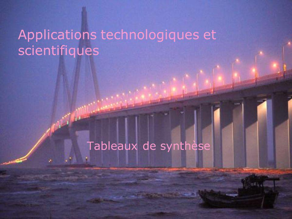 Applications technologiques et scientifiques Tableaux de synthèse
