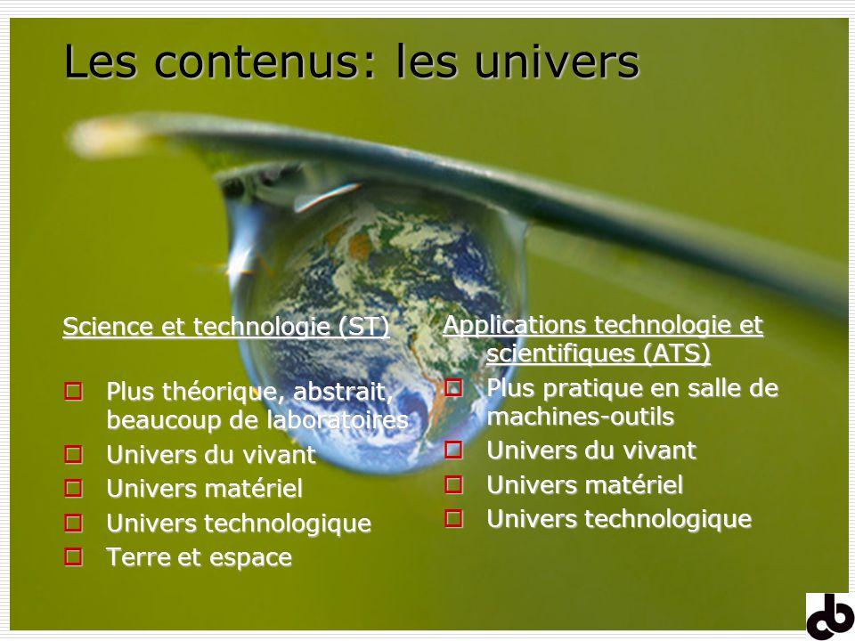 Les contenus: les univers Science et technologie (ST) Plus théorique, abstrait, beaucoup de laboratoires Plus théorique, abstrait, beaucoup de laborat