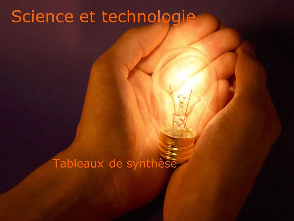 Science et technologie 3e sec: tableau synthèse des concepts prescrits